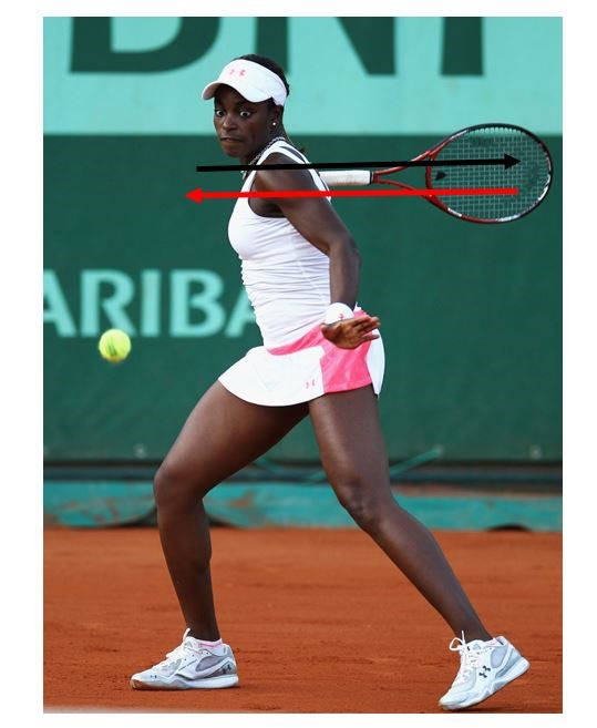 Breaking down the sloane stephens forehand in the picture sloane stephens racket has traveled nearly five feet on the wrong side of her body the challenge for sloane is her forehand swing does not voltagebd Image collections