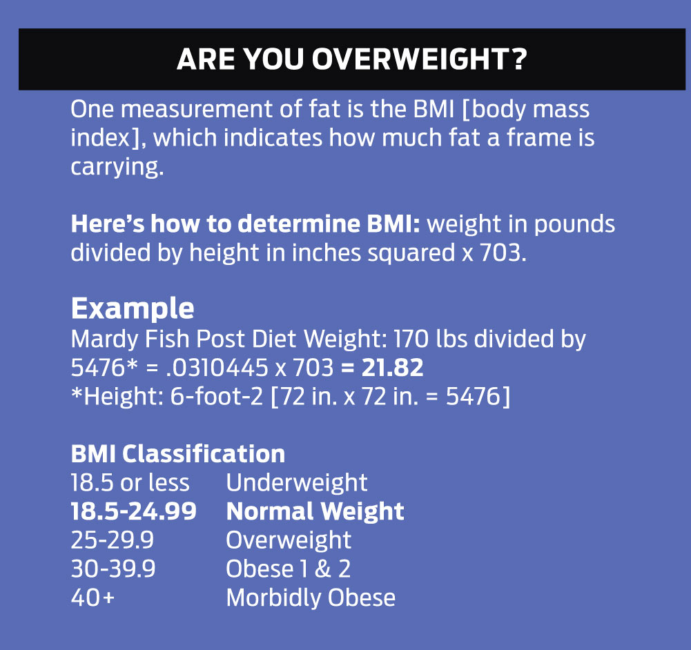 A Heavy Issue - Will a few extra pounds impact your game?